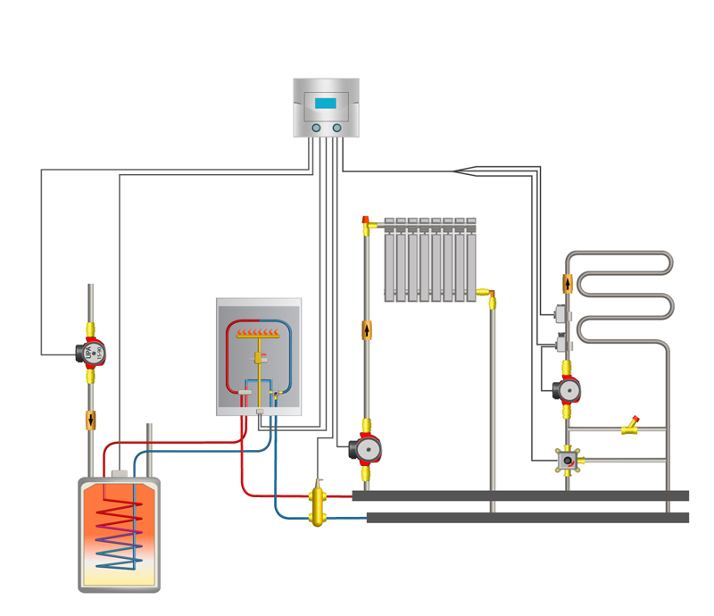 Автономное отопление индивидуальное в многоквартирном доме и квартире: что это такое и установка