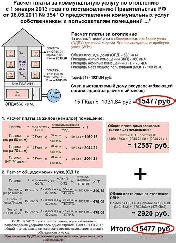 Как рассчитать отопление в квартире: как рассчитывается плата, оплата по счетчику в многоквартирном доме, как посчитать тариф за теплоснабжение, сколько платят в месяц, как начисляется