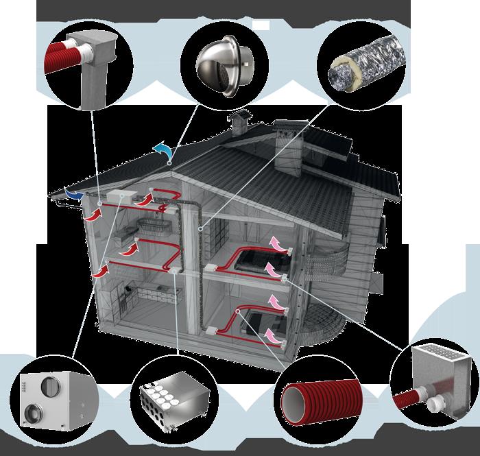 Приточно-вытяжная вентиляция для квартиры: эффективные системы воздухообмена
