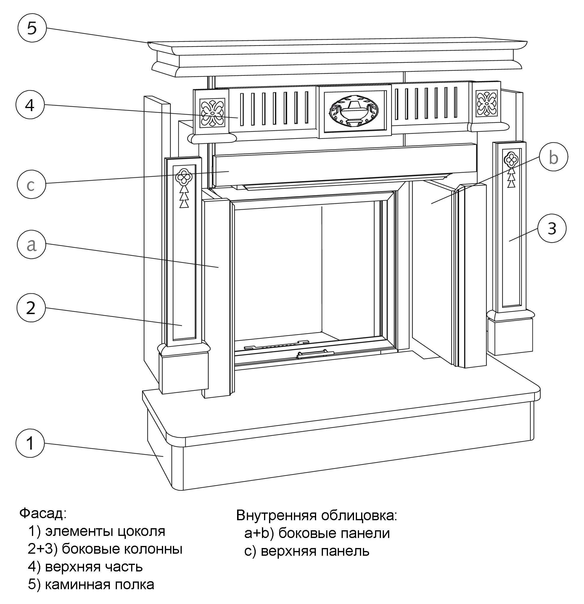 Как сделать камин из гипсокартона: подробная инструкция и советы по постройке фальш-каминов своими руками (125 фото и видео)