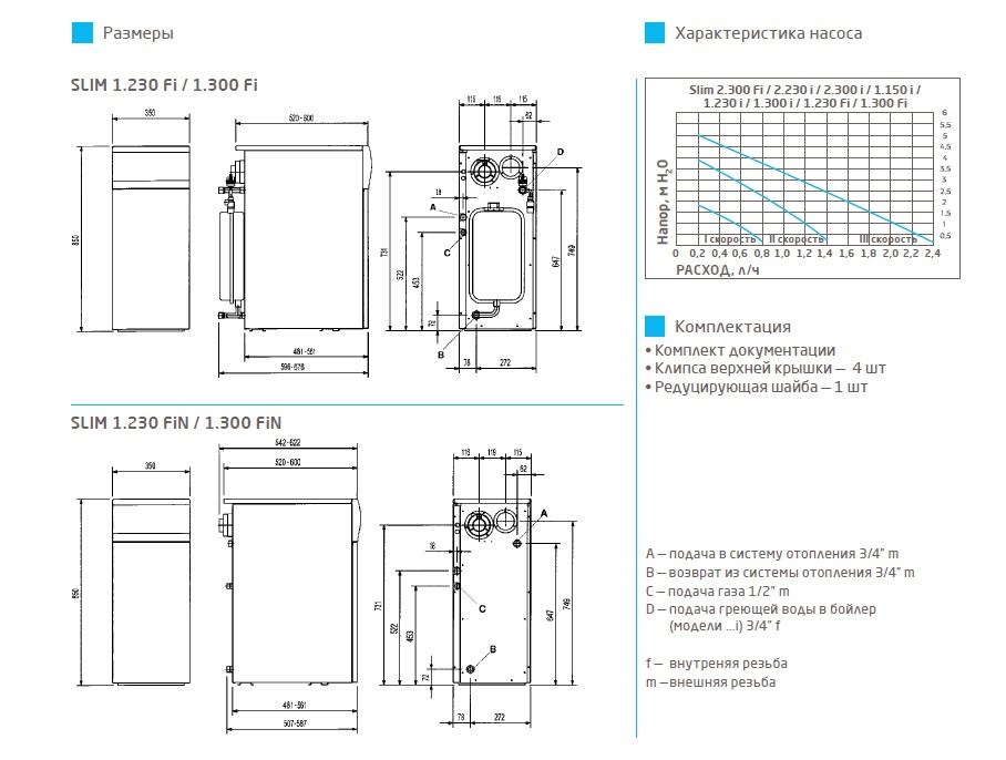 Газовый котел baxi slim: напольный двухконтурный прибор, его устройство, отзывы и цена