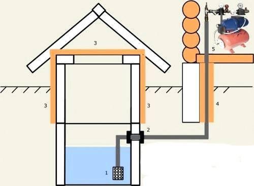 Преимущества использования инфракрасных обогревателей для сауны