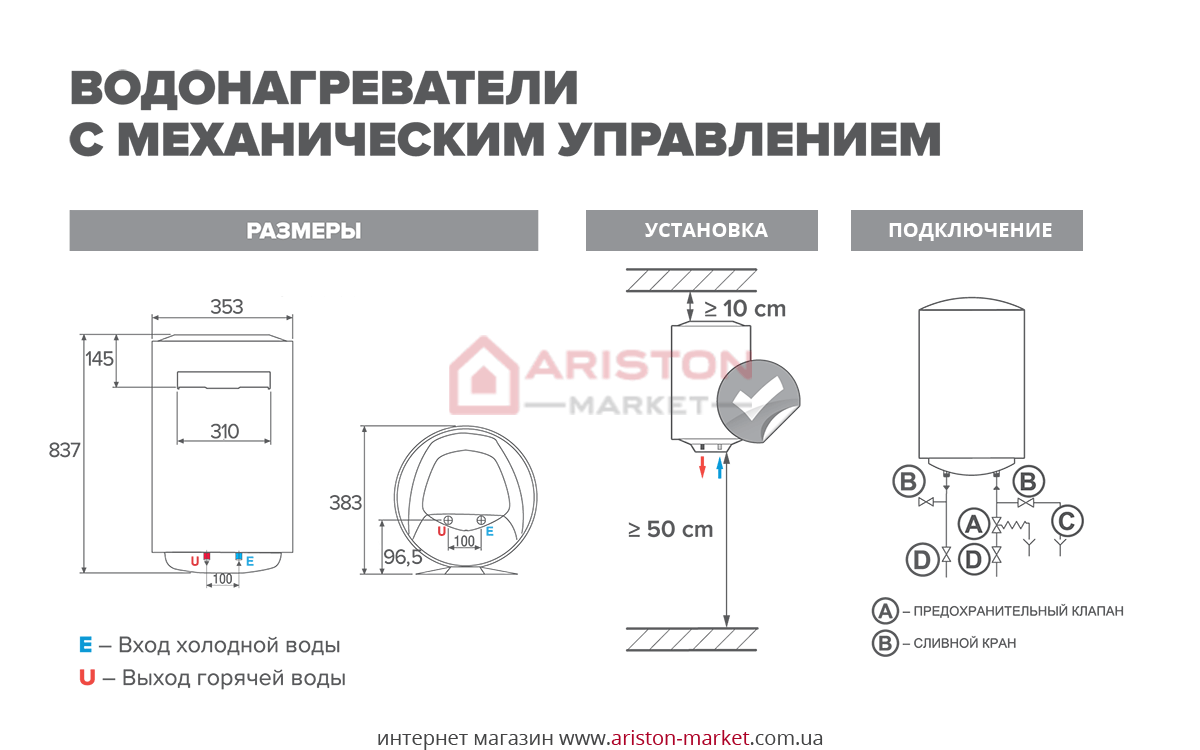 Схемы электрические водонагревателей аристон