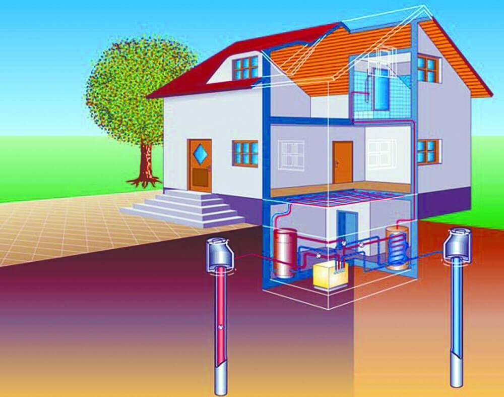 Виды системы отопления: водяное, электрическое и воздушное, фото