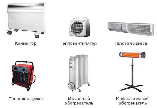 Обогреватель инфракрасный электрический: бытовой электронагреватель ИК
