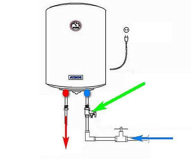 Водонагреватель накопительный электрический принцип работы