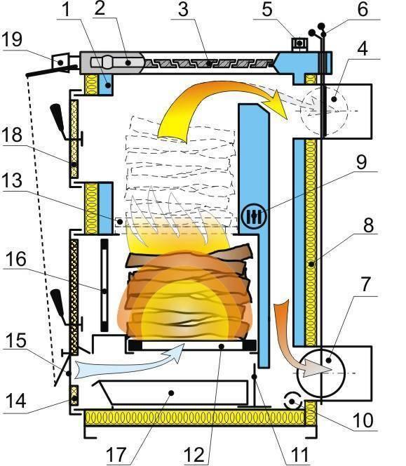 Стабилизатор тяги дымохода: чертежи + видео