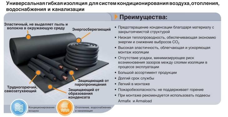 Калькулятор расчета изоляции утепления труб отопления при наружной прокладке - с пояснениями