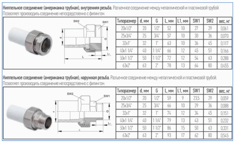 Какой диаметр полипропиленовых труб выбрать – виды использования и расчеты