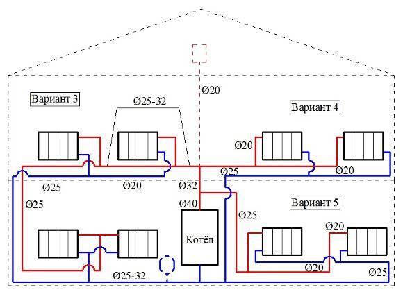 Проект отопления двухэтажного дома: проектирование и монтаж системы отопления частного жилого загородного дома, примеры на фото и видео