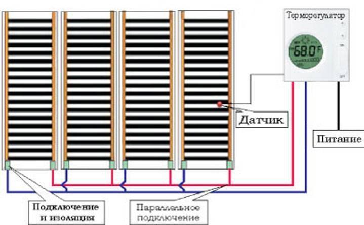 Инфракрасная пленка для теплого пола: виды пленок, как работает, правила укладки