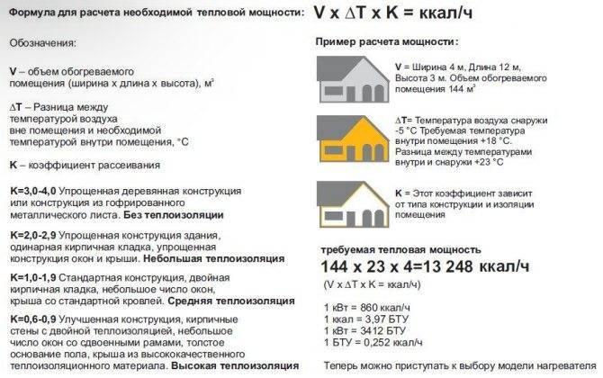 Какой расход электричества на отопление дома 100 м²: отопительный сезон и пример расчета средств на оплату видео