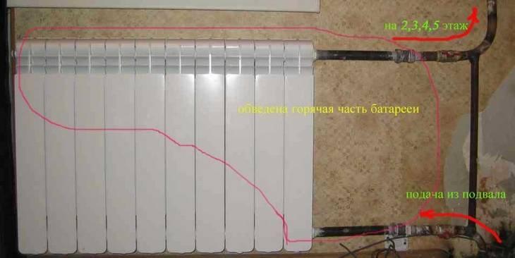 Обратка батареи отопления холодная – устройство, причины, способы устранения.