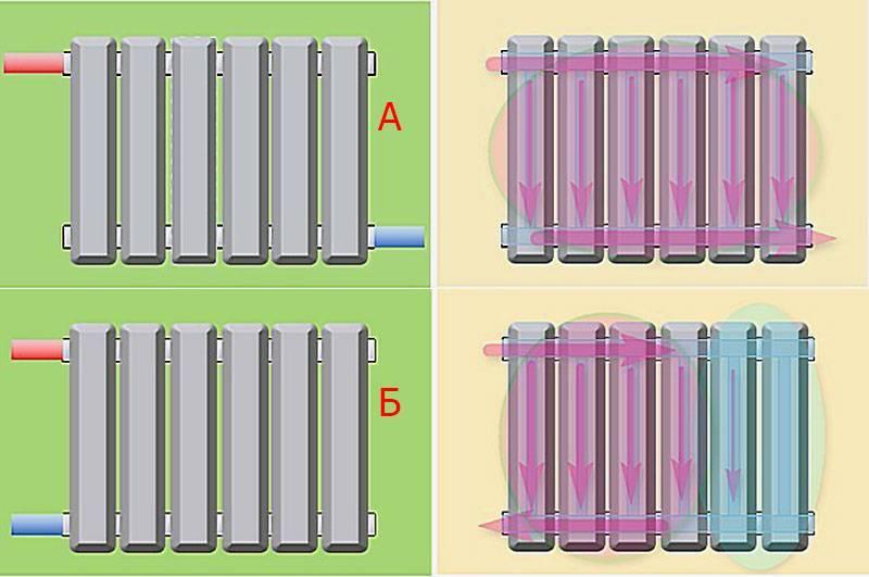 Радиаторы отопления: как соединить между собой, схемы для частного дома и квартиры