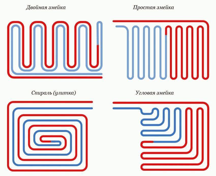 Какие трубы для теплого пола лучше использовать — подробное сравнение