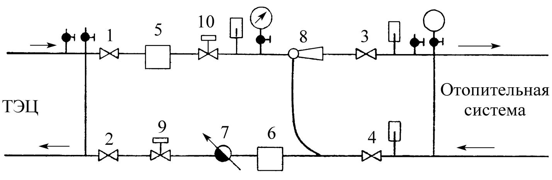 Схема теплового узла: все нюансы