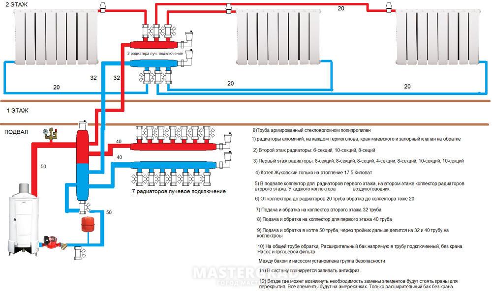 Централизованное отопление: видео-инструкция по монтажу своими руками, особенности децентрализации, схема, цена, фото