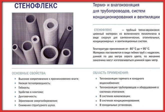 Теплоизоляция для труб отопления | гид по отоплению
