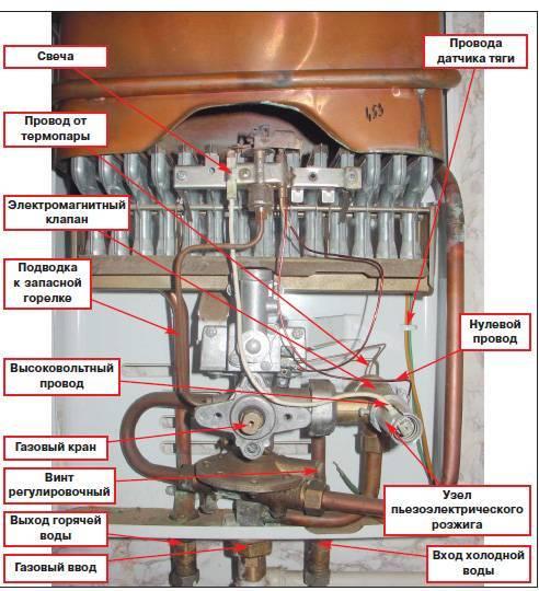 Газовая колонка астра - возможности отечественного устройства. как включить: инструкция по эксплуатации