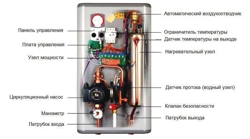 Галан схемы подключения - tokzamer.ru