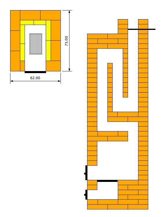Как построить колпаковую печь на даче: инструкции и готовые схемы   личный опыт (огород.ru)