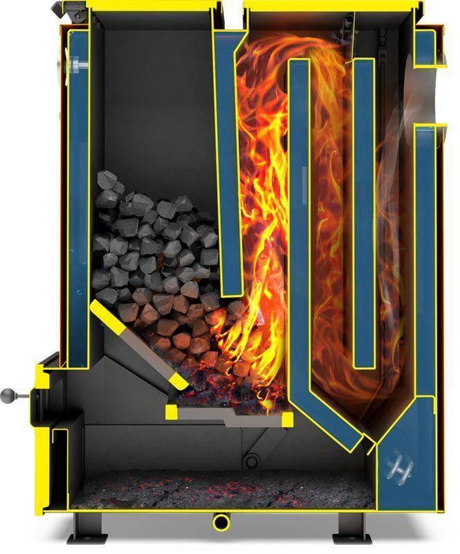 Отопительный твердотопливный котел длительного горения - лучший для экономии