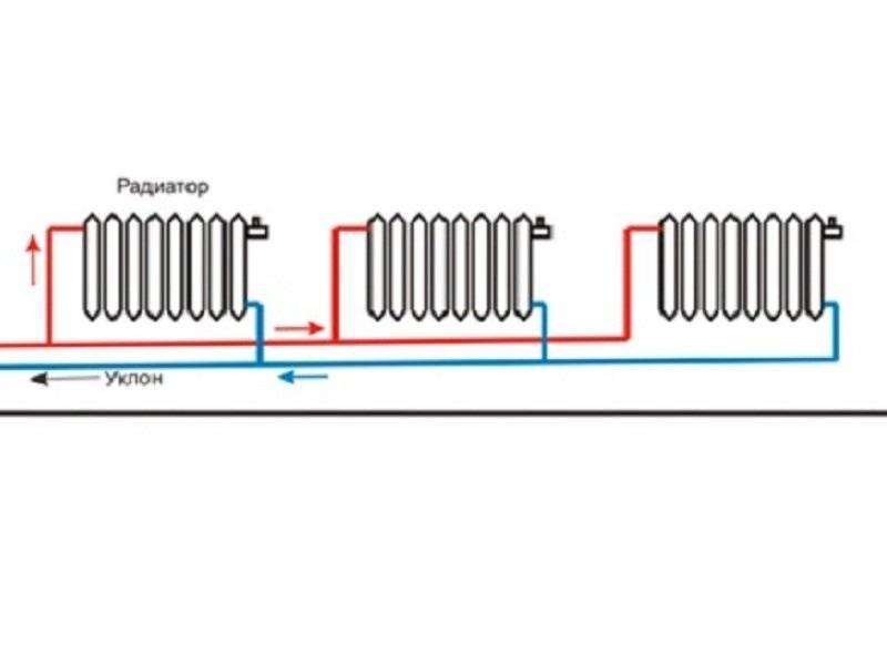 Обвязка радиаторов отопления: 90 фото схем подключения и варианты оформления