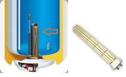 Как выбрать сухой водонагреватель (бойлер с сухим тэном)