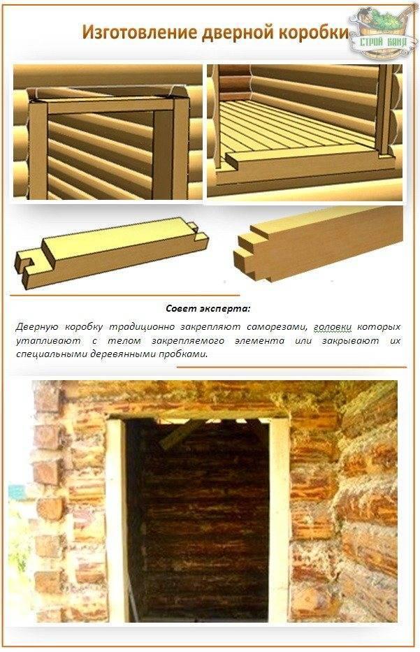 Как сделать и установить деревянную дверь в баню своими руками: фото и видео пошагового изготовления и утепления