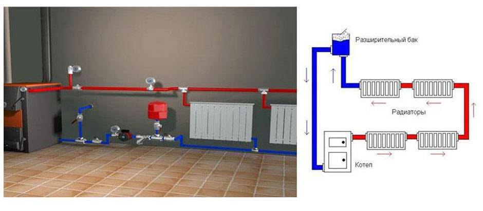 Дешевые и безопасные методы создания отопления в гараже своими руками