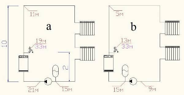 Формула давления: просто и понятно о том, как определяется давление