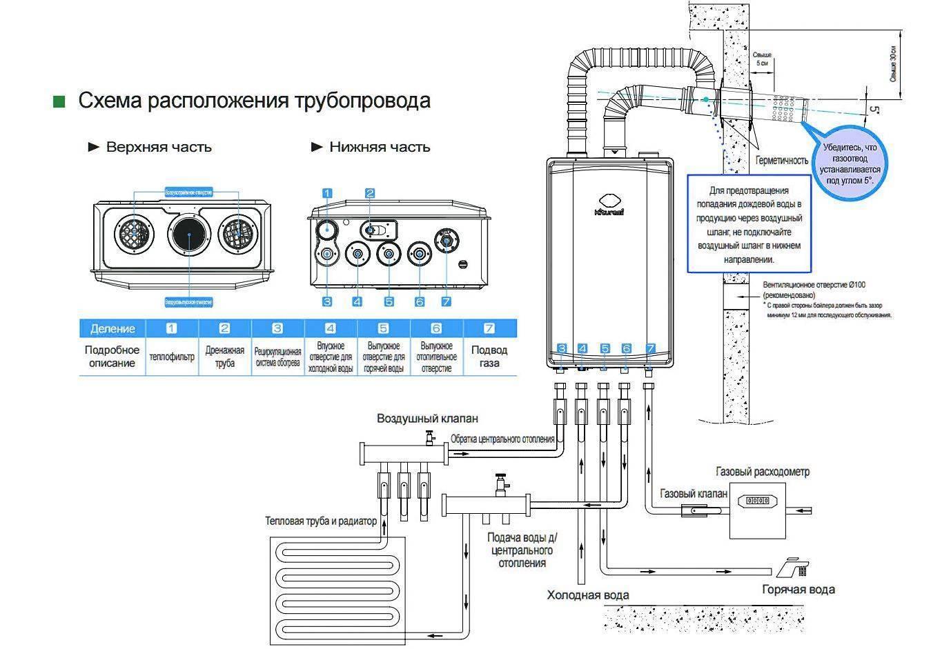 Подключение котла к системе отопления - делаем правильно