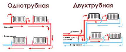 Вода для отопления системы: подготовка дистиллированной в частном доме и как умягчить