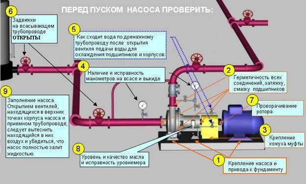Какие документы нужны для опрессовки системы отопления?