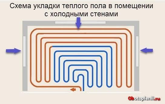 Расстояние труб теплого пола: рекомендации специалистов