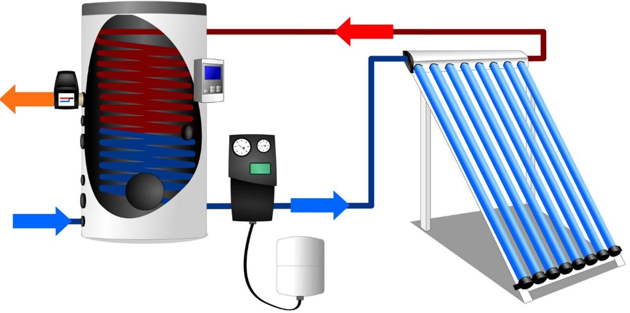Солнечные коллектора для отопления дома и нагрева воды: виды, устройство, принцип работы, расчет солнечных батарей, панелей.