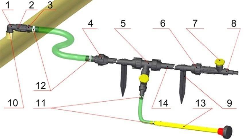 Как сделать водопровод на даче из труб пнд своими руками: существующие схемы