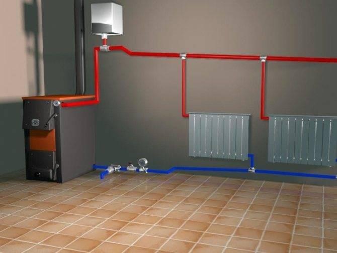 Отопление гаража: печь как самый экономный способ, своими руками водяное и как сделать