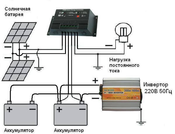Солнечная батарея своими руками: пошаговая инструкция постройки источника питания