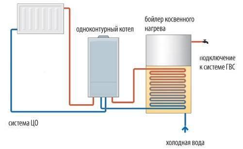 Схема подключения косвенного бойлера к котлу