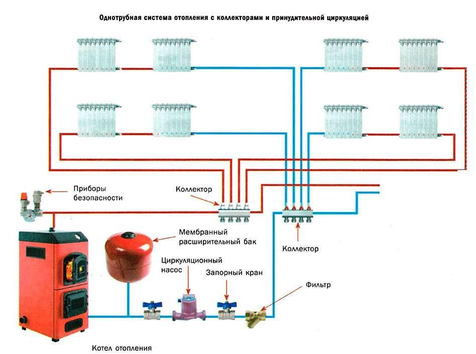 Заполнение системы отопления водой - закачка своими руками