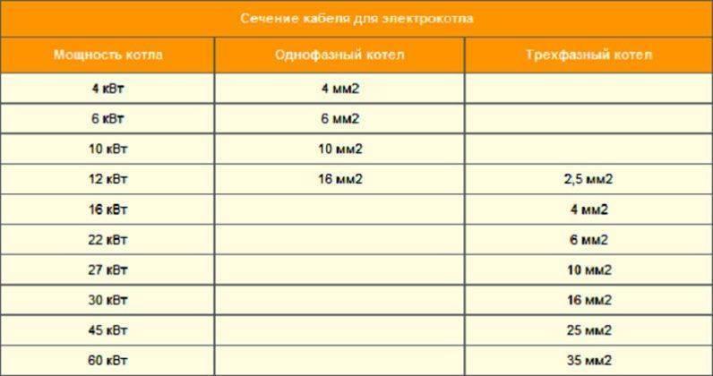 Расчет мощности электрического котла отопления - система отопления