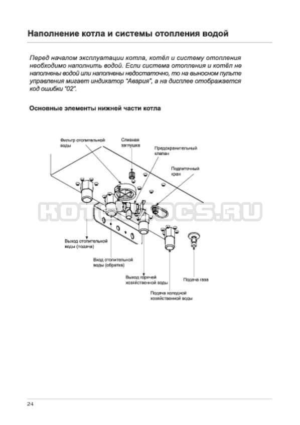 Как работает газовый котел navien ace 24k: инструкция по устройству и применению + отзывы владельцев