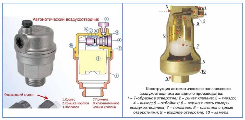 Автоматический воздухоотводчик для отопления: ручной для системы радиатора, как работает воздушный спускной клапан, сброс воздуха, спускник, установка воздухозаборника