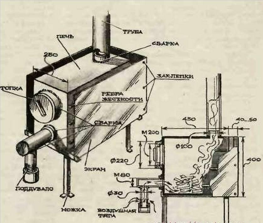 Печь для дачи своими руками – конструкция, чертежи, фото изготовления