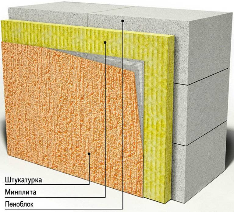 Технология утепление фасада минватой под штукатурку: как правильно выполнить монтаж своими руками?