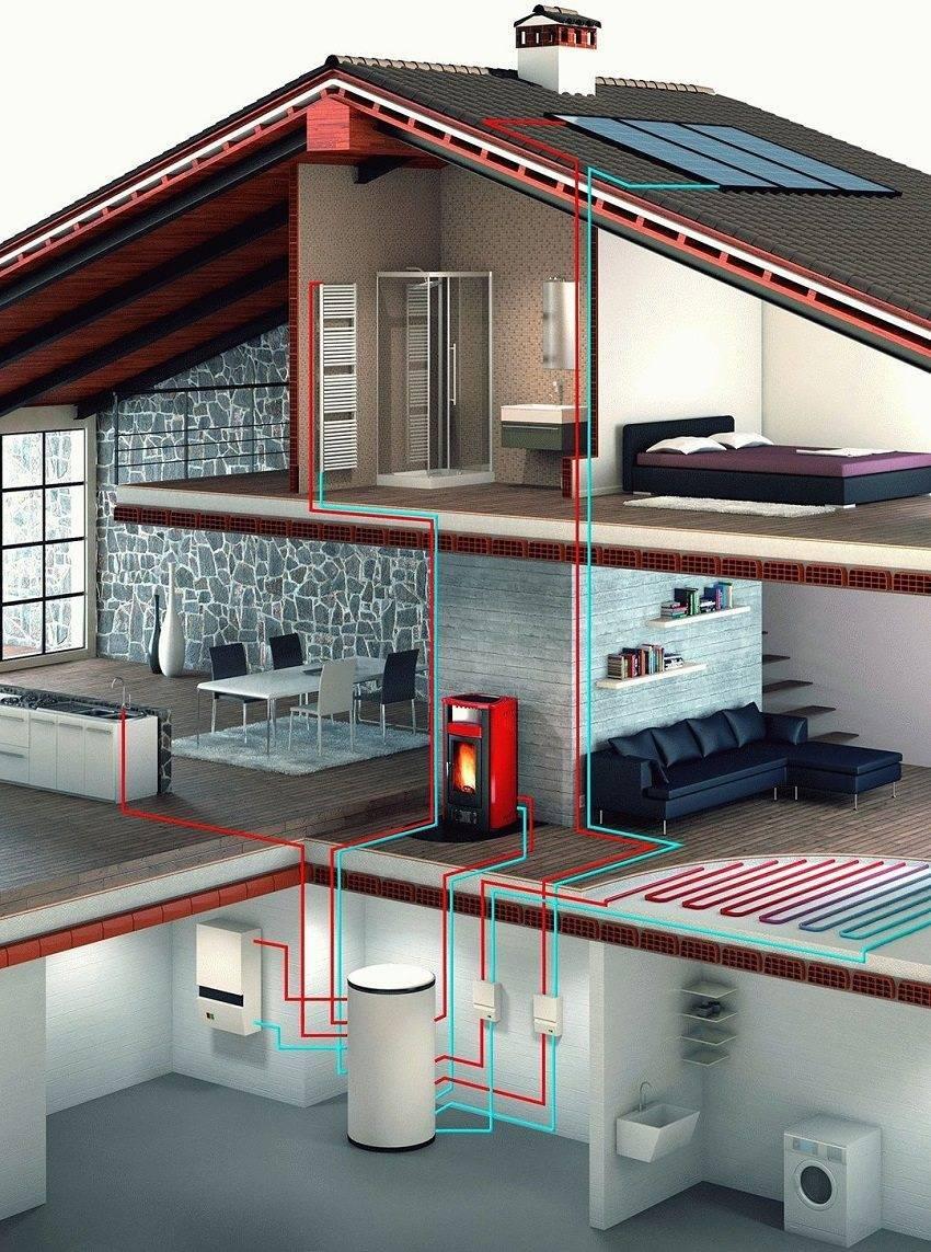 Как устроена горизонтальная система отопления – виды, различия разводки