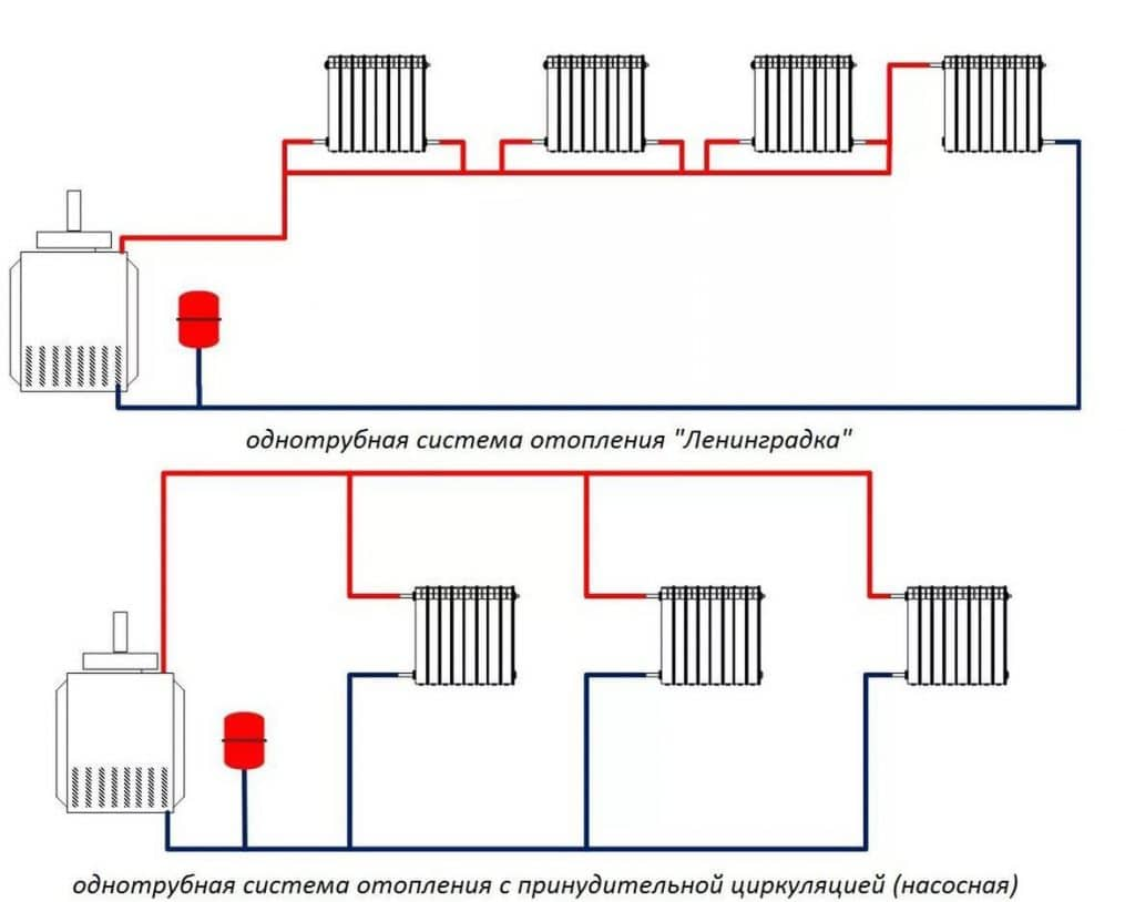 Двухтрубная система отопления: преимущества и недостатки двухтрубной системы, ее особенности и разновидности