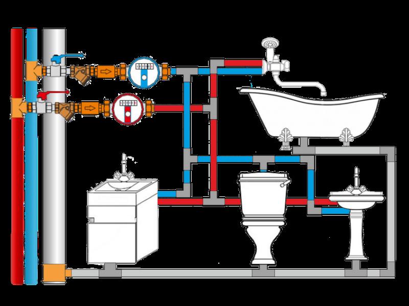 Что такое коллектор водоснабжения. устройство и принцип работы