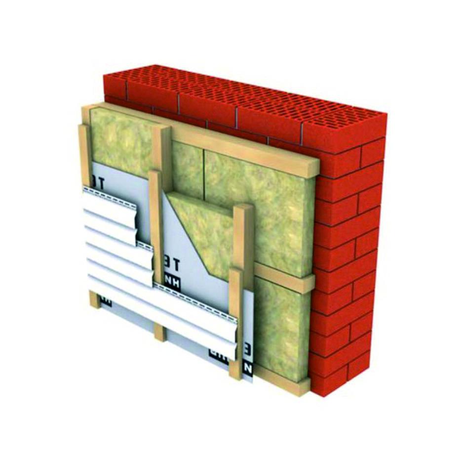 Утепление кирпичных стен: как его сделать внутри и снаружи дома